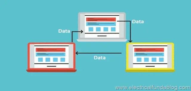 3 Data transfer using Robotic Process Autumation (RPA)