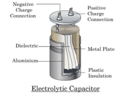 Electrolytic Capacitor – Properties, Uses, Capacitance Value and Polarity