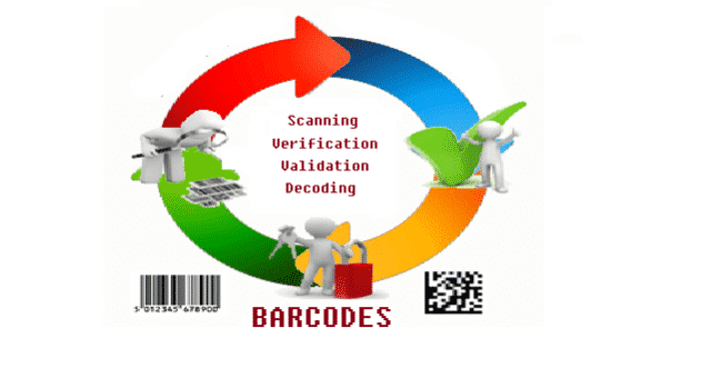 7 How Barcode Works
