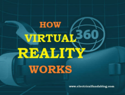 Virtual Reality (VR) Technology – How it Works, Components, Types & Applications