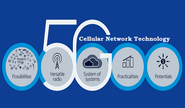 Introduction to 5G Cellular Network Technology