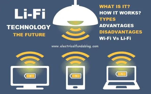 Introduction to Li-Fi Technology