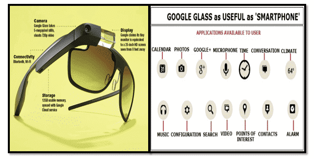 Google Glass and its Applications