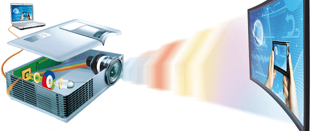 How Projector Works