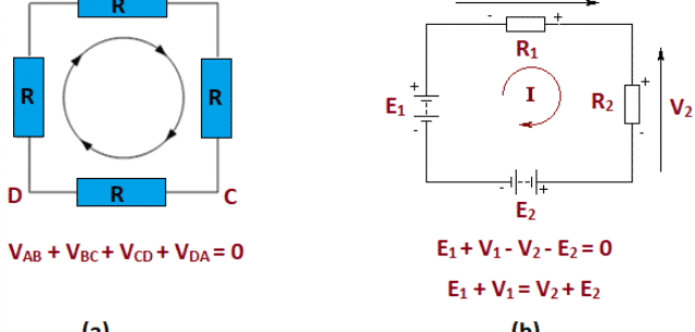 Kirchhoff's Laws - Voltage Law