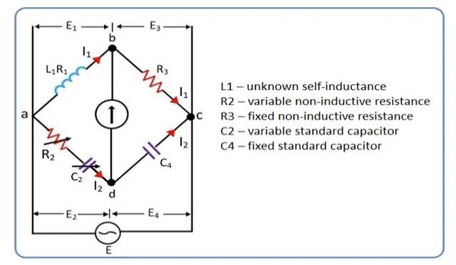 Owen's Bridge Circuit Diagram