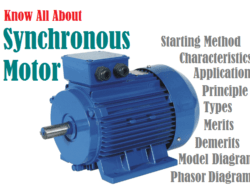 Synchronous Motor – Construction, Principle, Types, Characteristics