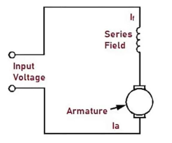 Types of DC Motors- jpg