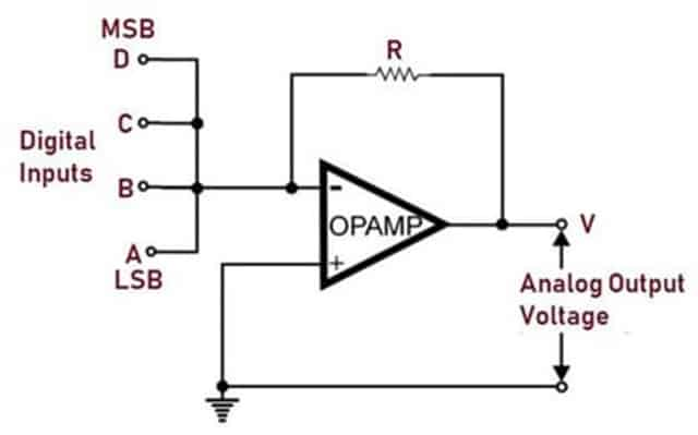 Binary Weighted Resistor Converter