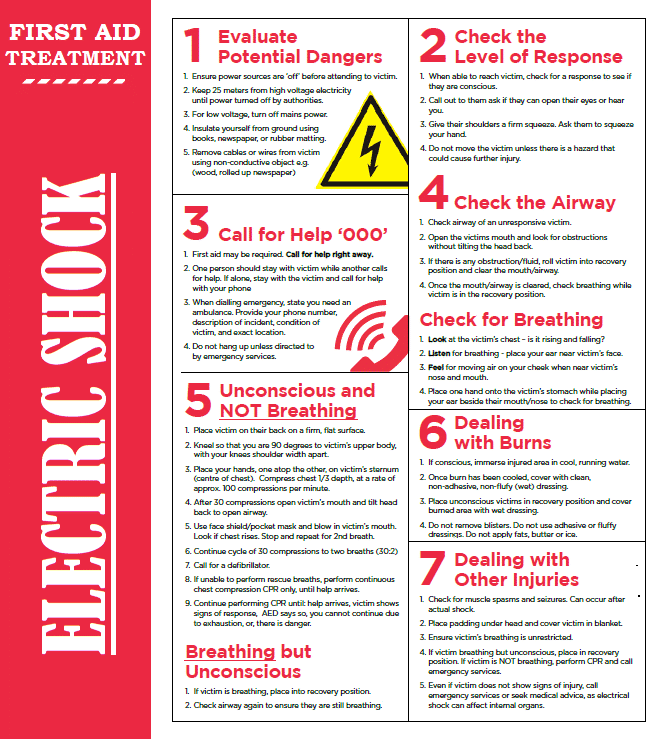 First Aid Treatment in Electrical Shock