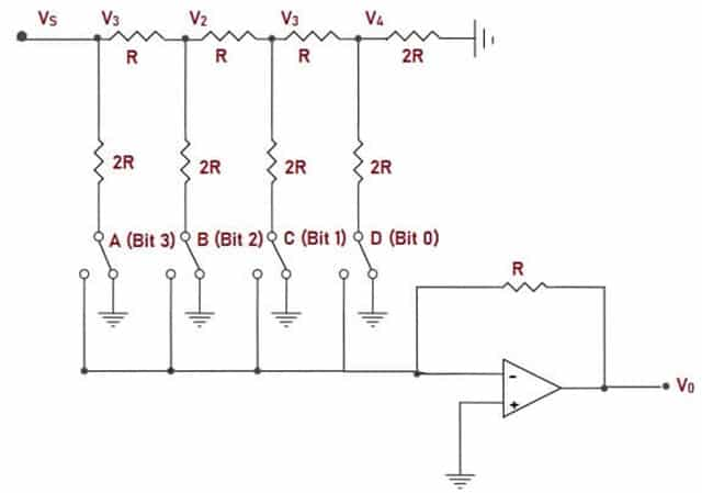 R-R Ladder Circuit