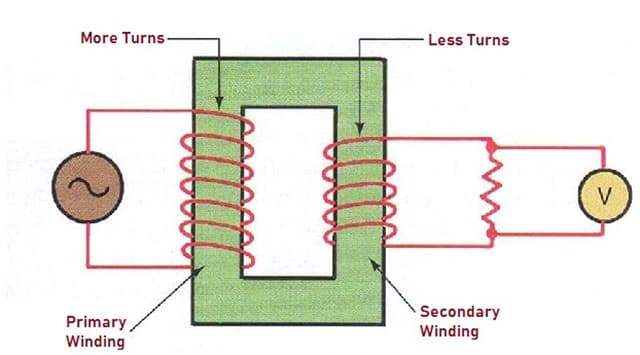 Working of Potential Transformer (1)