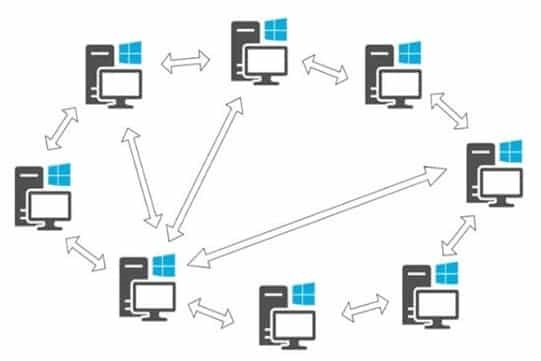 Unstructured-P2P-networks