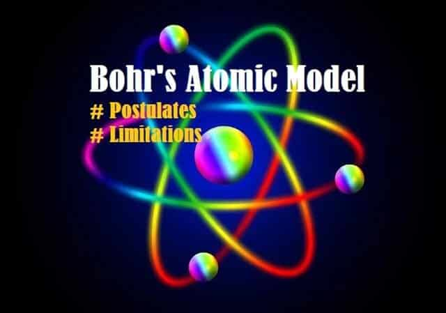 Introduction to Bohr Atomic Model