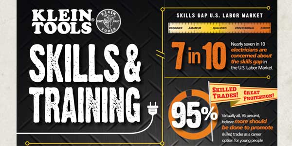 "Klein Tools ""State of the Industry"": Electricians Doing their Part to Close U.S. Skills Gap"
