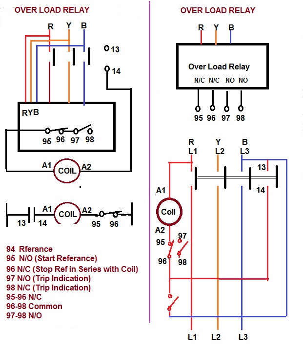 Over Load Relay & Contactor for Starter | Electrical Notes