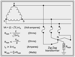 Zig Zag Generator Wiring Diagram Mercury Wiring Diagram