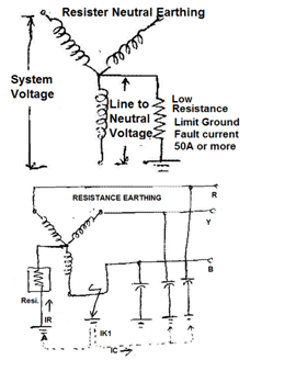 2012 | Electrical Notes & Articles | Page 5