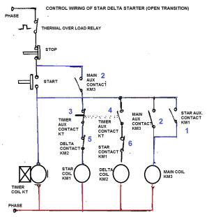 StarDelta Starter | Electrical Notes & Articles