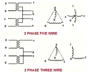 ScottT Connection of Transformer | Electrical Notes