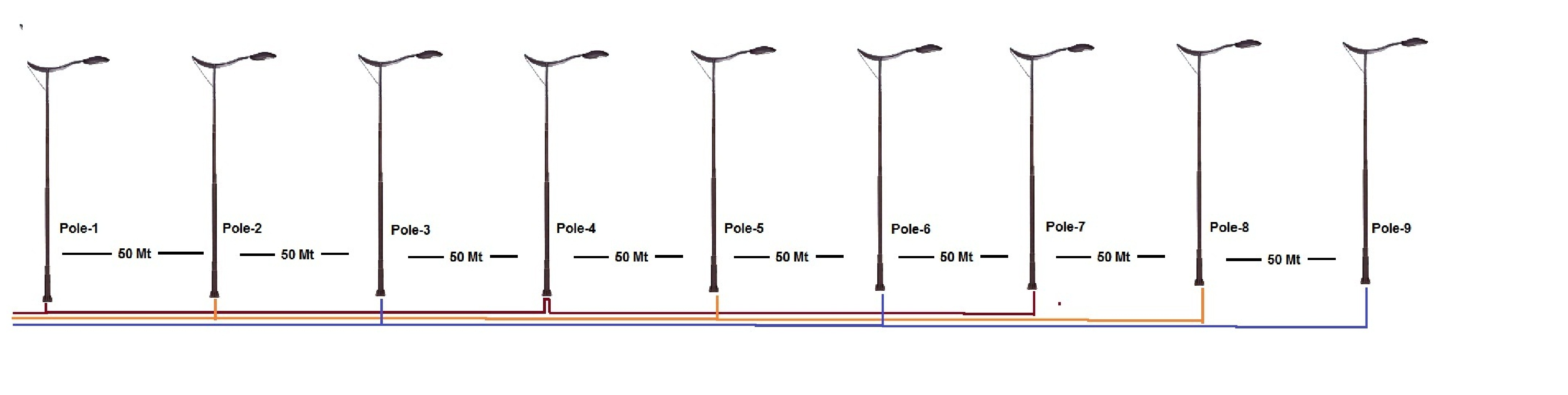 Calculate Cable Voltage Drop For Street Light Pole