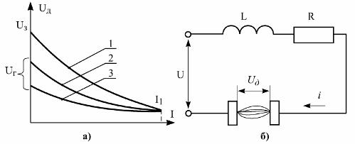 Электрическая дуга: описание и характеристики. Все о сварочной дуге