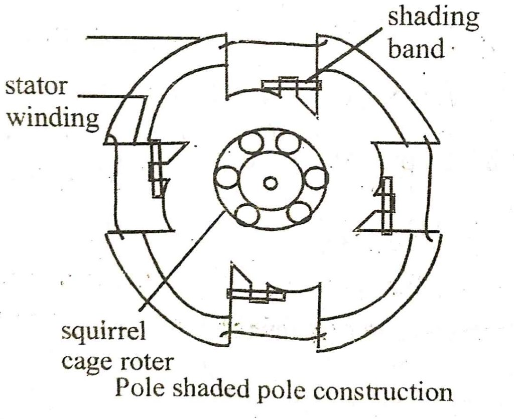 Shaded Pole Motor Diagram