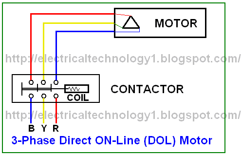 Dol motor starter wiring diagram datasheet caferacer1firts direct on line starter schematic and circuit diagram asfbconference2016 Images