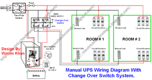 Manual UPS Wiring Diagram With Change Over Switch System