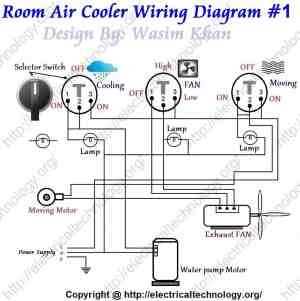 Room Air Cooler Wiring Diagram # 1  ELECTRICAL TECHNOLOGY
