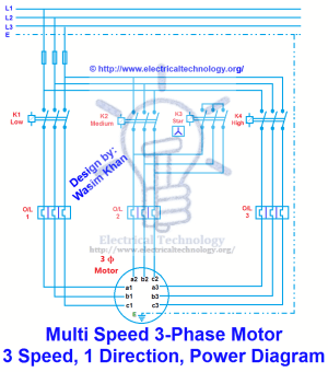 Multi Speed 3Phase Motor, 3 Speeds, 1 Direction, Power & Control Diagrams  Electrical Technology