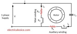 Permanent Split Capacitor Induction Motor | Electricalvoice