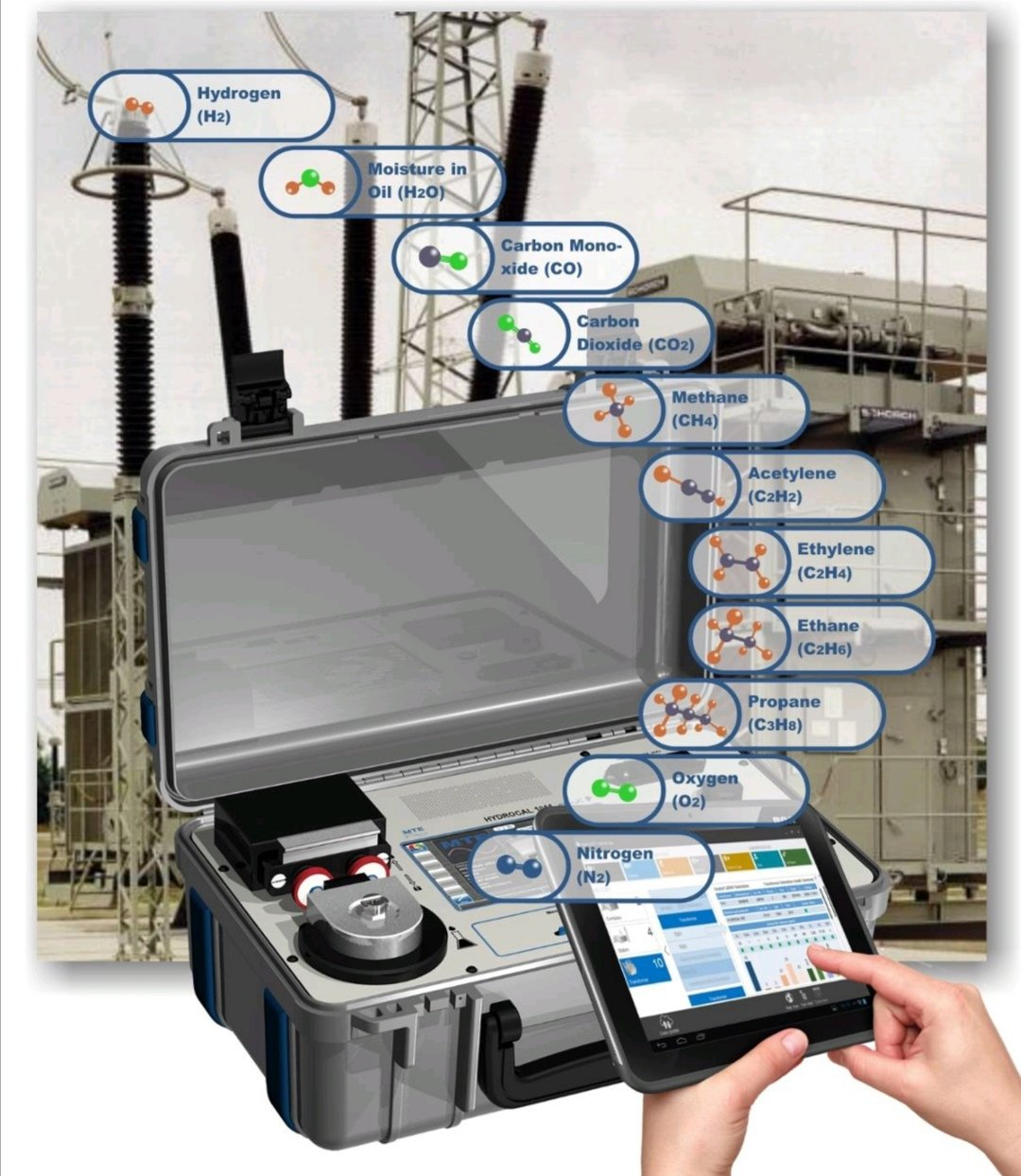 Dissolved gas analysis (DGA) of Transformer Oil