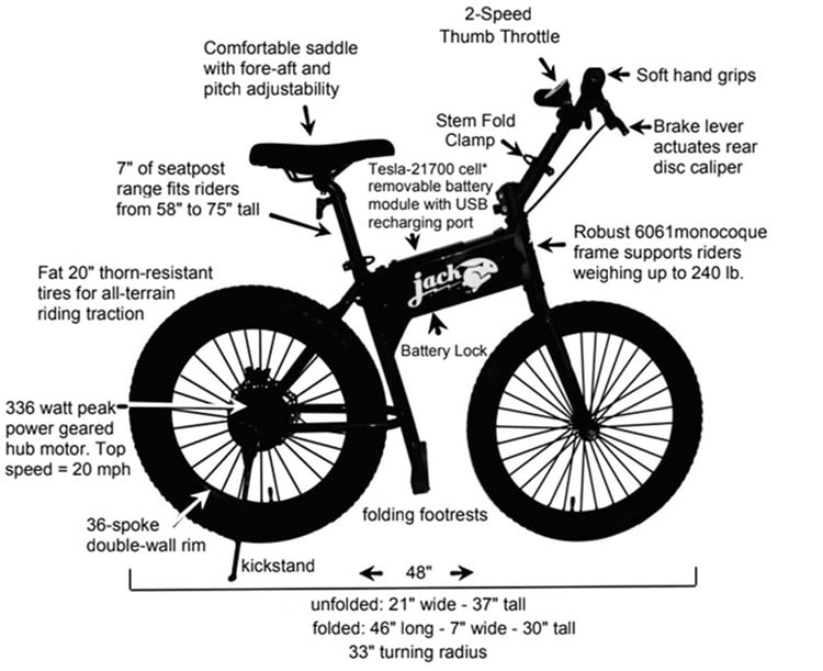 Features of the JackRabbit mini ebike