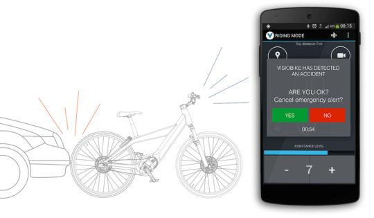 Visiobike electric bike accident app