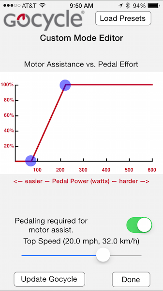 Gocycle smartphone app