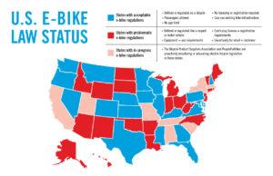 US electric bike law status