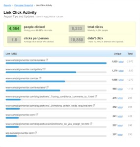 ebEMM Link Click Activity Report