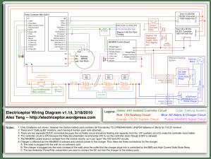 Wiring Diagrams | Honda VF500 Interceptor Electric