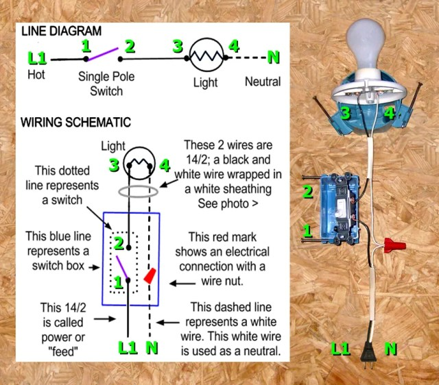 Single Pole Switch Wiring Methods – electrician101