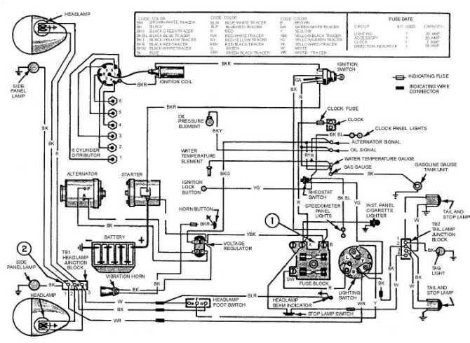 about automotive electrical wiring schematics   simple