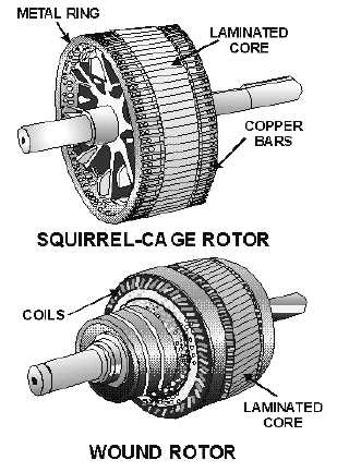 induction motor wiring diagram with 4 Rotor Rotary Engine on Ac And Dc Generator Symbol as well Schematic Diagram Of Autotransformer furthermore Direct On Line Starter together with Alternators furthermore Single Phasing In Three Phase Induction Motors.
