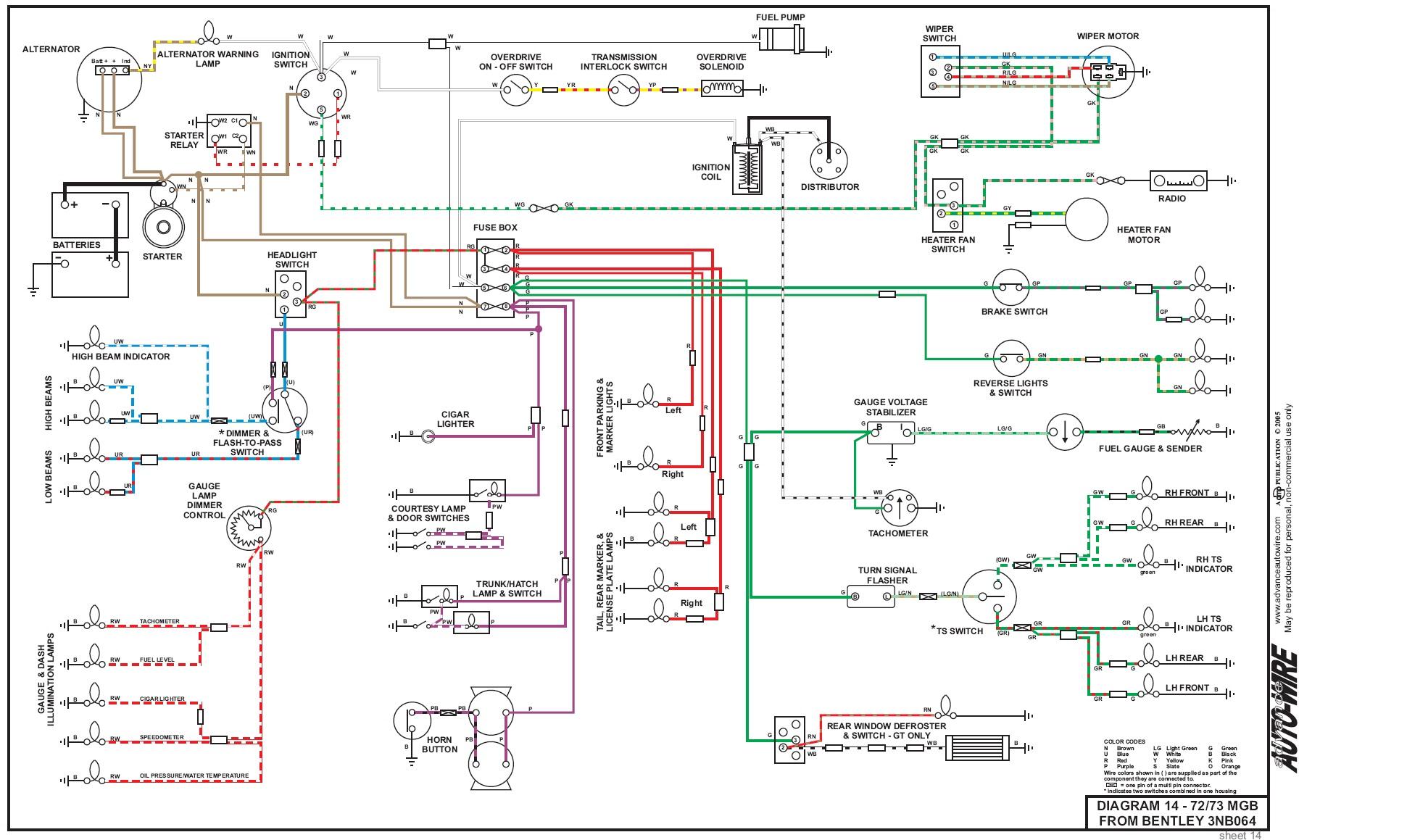 mgb indicator wiring diagram 7r sprachentogo de u2022 rh 7r sprachentogo de mgb wiring diagram 1979 mgb wiring diagram 1979