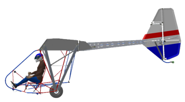 EMG-6 Configurations
