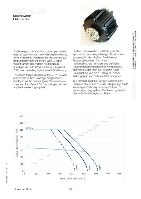 72-40 SINETON A37K154 Electric Motor