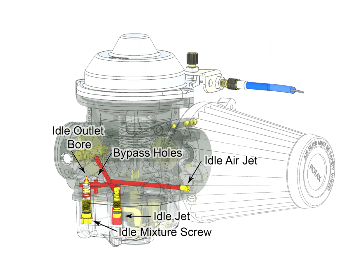 "Bing 64 (CV) Carburetor Part 3 (Idle Circuit) Sport Aviation / Experimenter ""Technically Speaking"" Article March 2017"