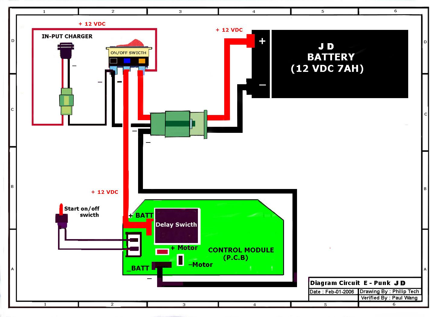 razor epunk wiring diagram jd?resize\\\\\\\=665%2C484\\\\\\\&ssl\\\\\\\=1 e300 wiring diagram gandul 45 77 79 119  at cos-gaming.co