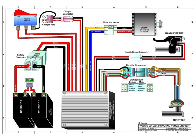 go cart wiring diagram  wiring diagram 2011 ford fiesta