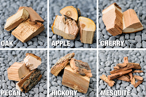Different Types moke Woods for Grilling
