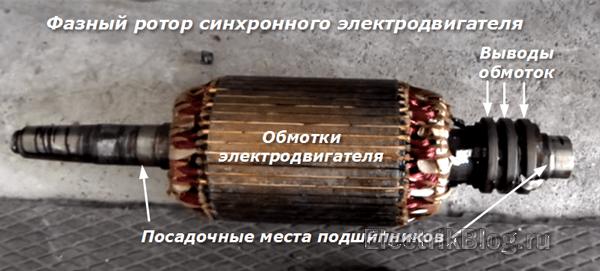 Phasenrotor